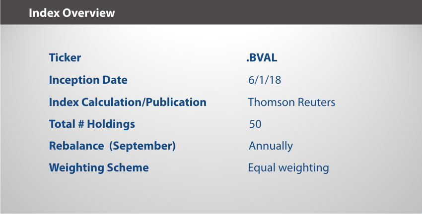 BVAL Index Overview