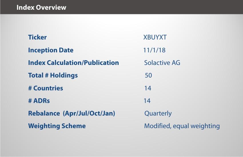 XBUY Index Overview