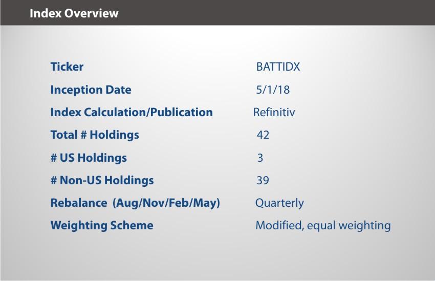 BATTDIX Index Overview
