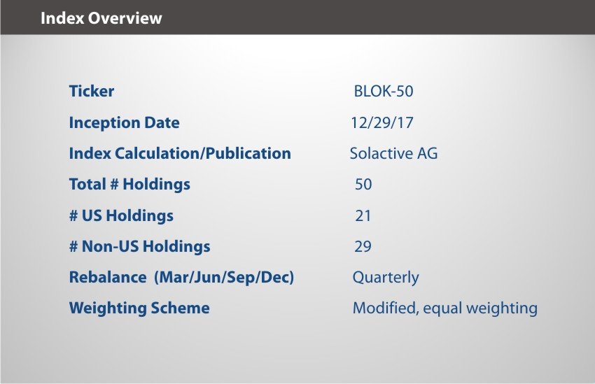 BLOK-50 Index Overview