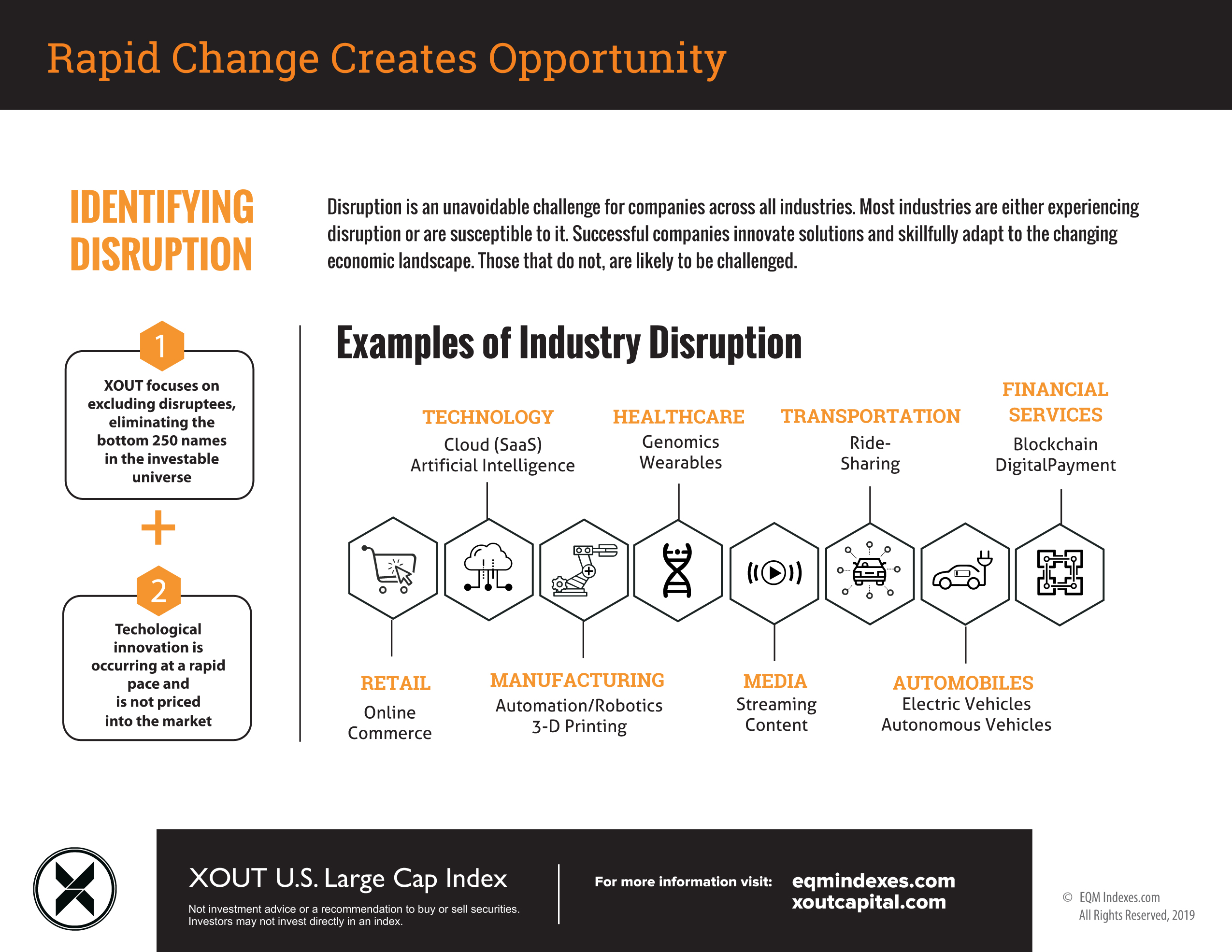 XOUT Infographic Process