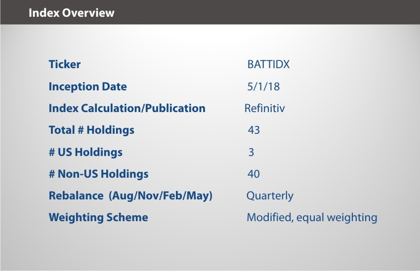 BATTDIX Index Overview 9.30.19