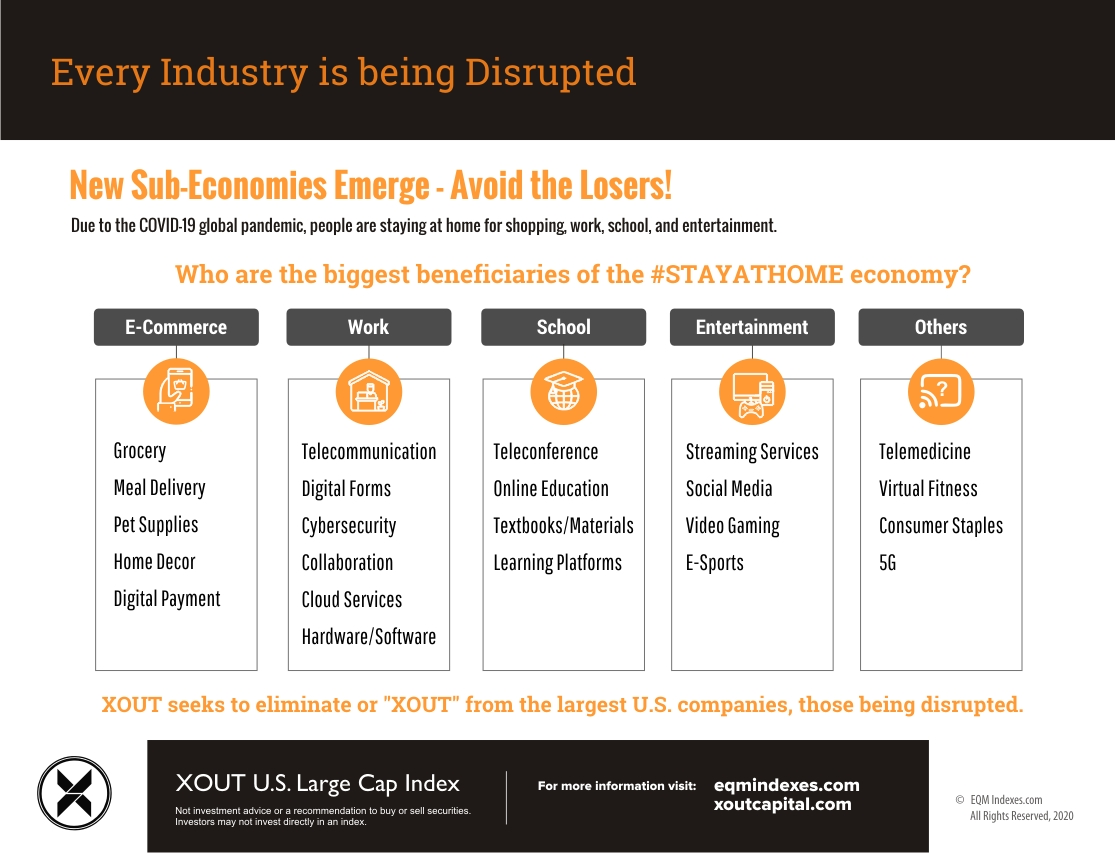 Every Industry is being Disrupted