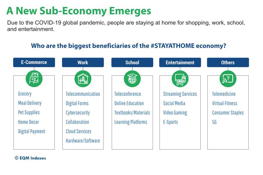 A New Sub-Economy Emerges
