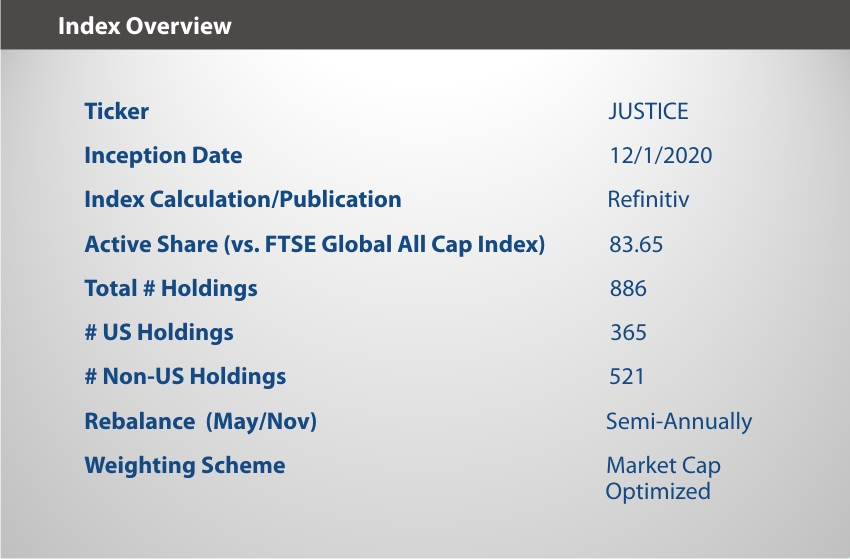 Social Justice Index Overview