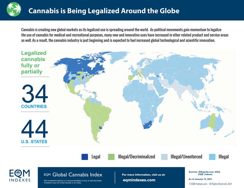 Global Cannabis Use